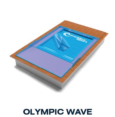 ИСКУСCТВЕННАЯ ВОЛНА OLYMPIC WAVE